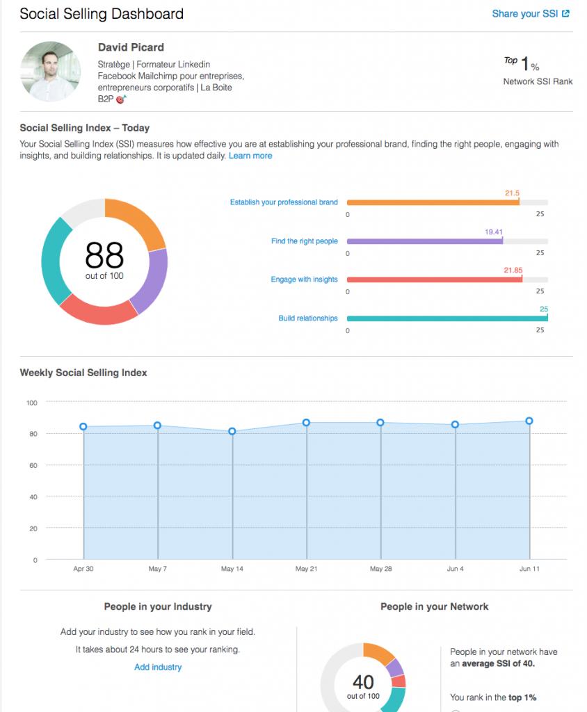 entreprises, Les bonnes plateformes sociales & marketing pour les entreprises, La Boite B2P